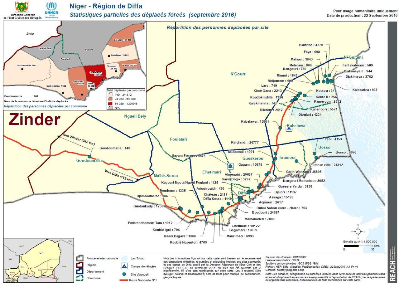 Unhcr Niger — Plus De 302,000 Déplacés Forcés Recensés Dans dedans Nombre De Region