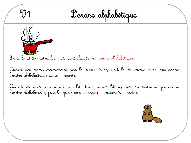 V2 Chercher Un Mot Dans Le Dictionnaire. avec Chercher Les Mots