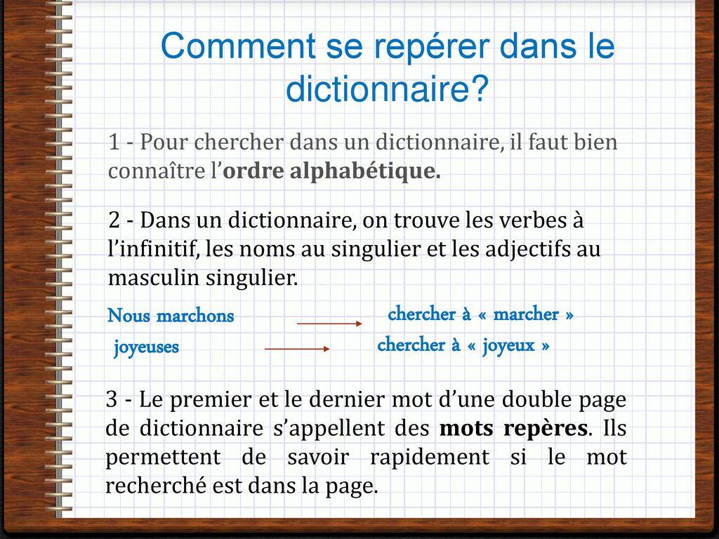 Vocabulaire Cm Le Dictionnaire. - Ppt Télécharger serapportantà Chercher Les Mots