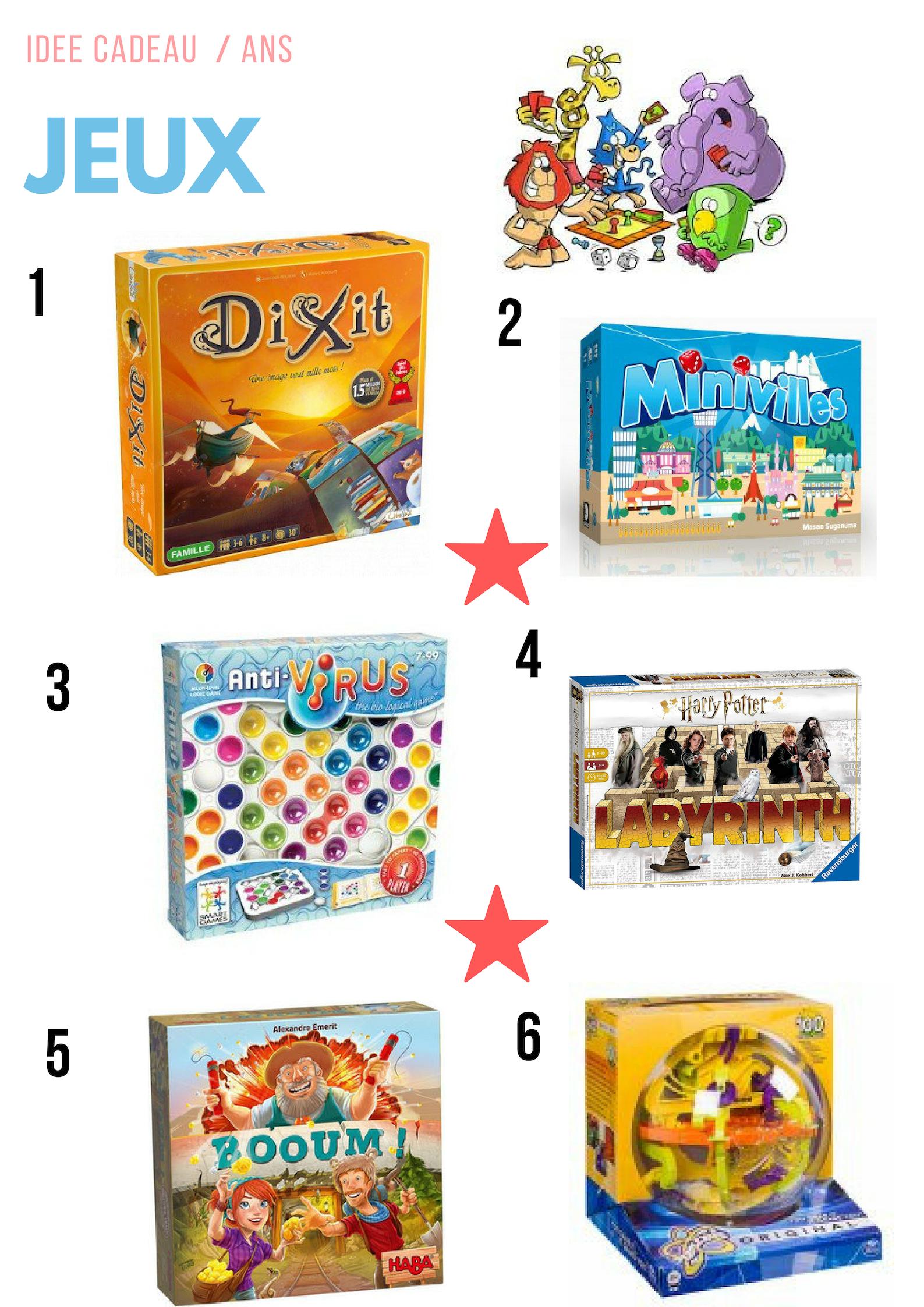 Wishlist 7 Ans | Idées Cadeaux, 7 Ans Et Cartes destiné Jeux Enfant 7 Ans
