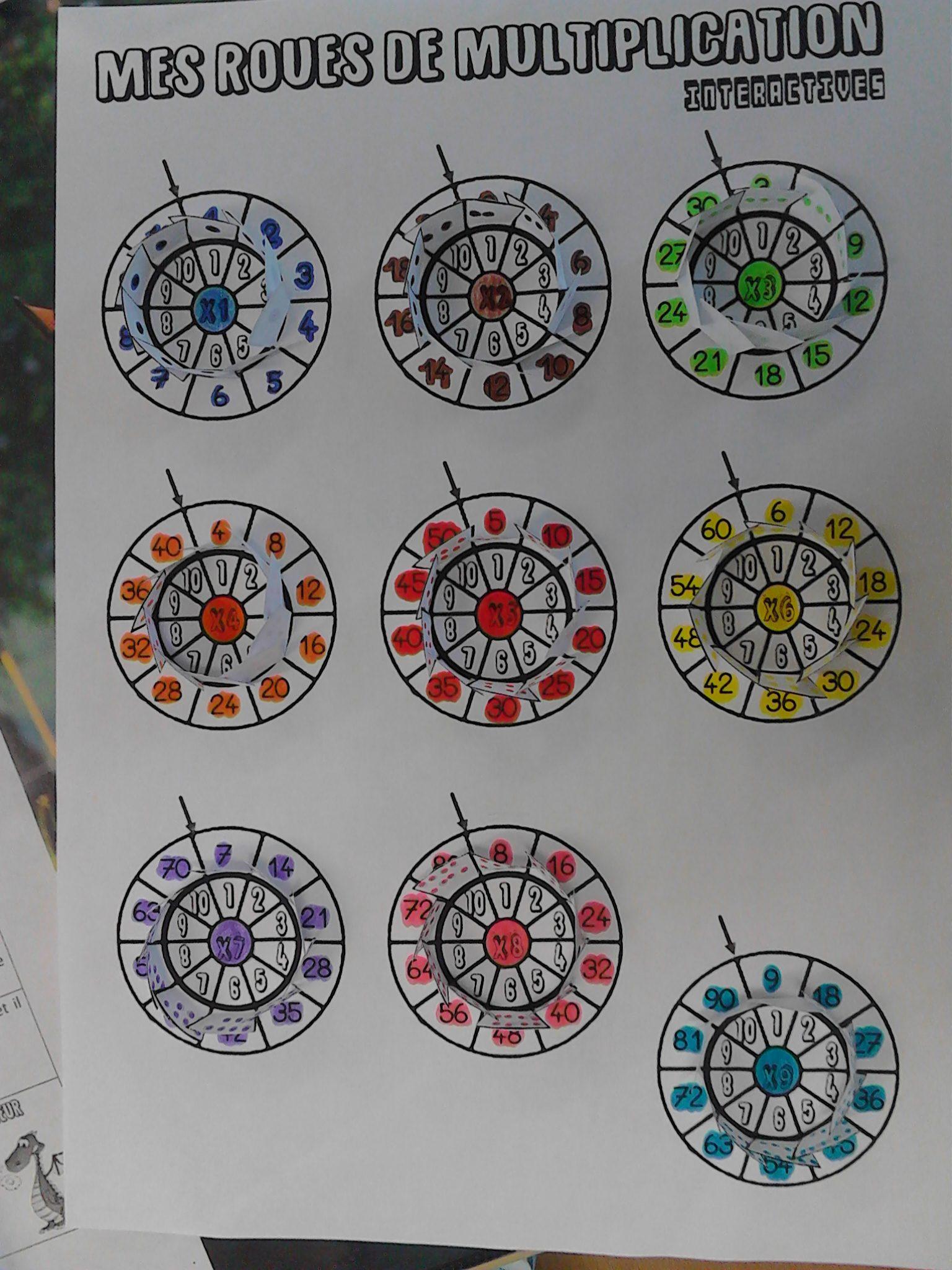 11 Jeux Pour Mémoriser Les Tables De Multiplication avec Apprendre La Table De Multiplication En Jouant
