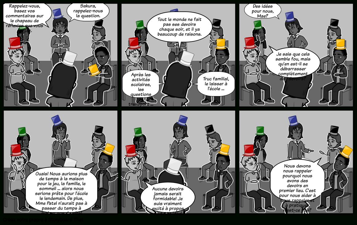 6 Chapeaux De Réflexion Exemple Storyboard Por Fr-Examples serapportantà Jeu Des Chapeaux