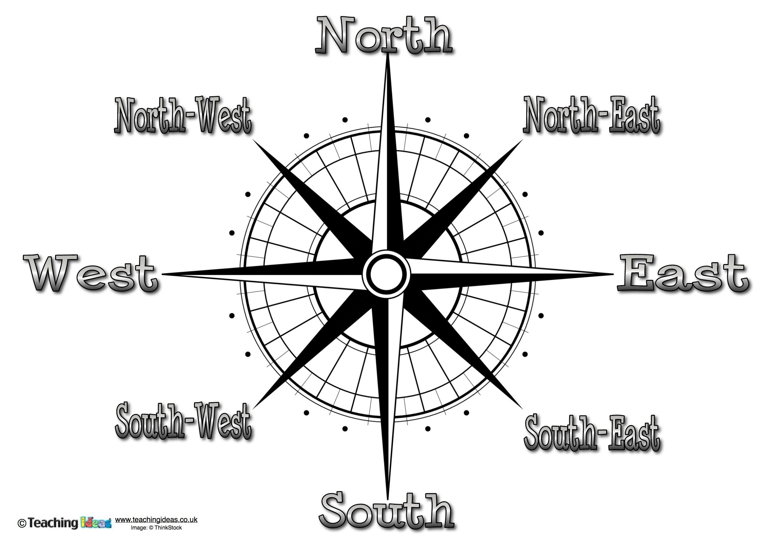 6E – Les Points Cardinaux / Directions – Le Blog De La Salle avec Les 4 Point Cardinaux