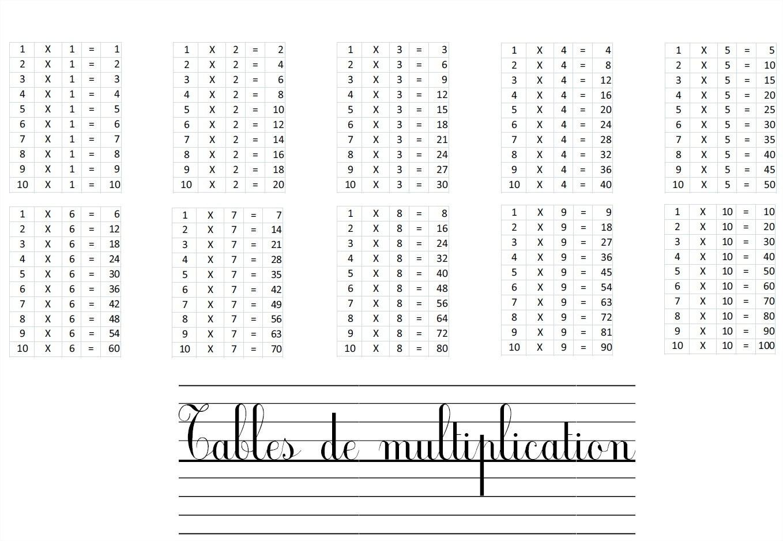 77 Exercice Table De Multiplication A Imprimer Gratuitement tout Tables Multiplication À Imprimer