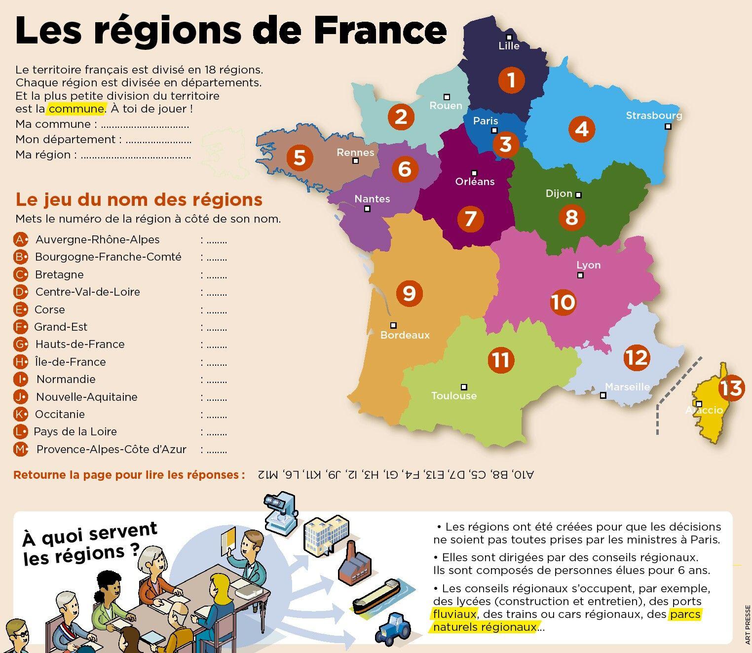 84 Best French - Places Images | Teaching French, French concernant Les Numéros Des Départements