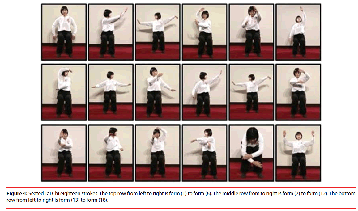 A Preliminary Study Of Using Kinect-Based Physical serapportantà Qi Devine Le Mot