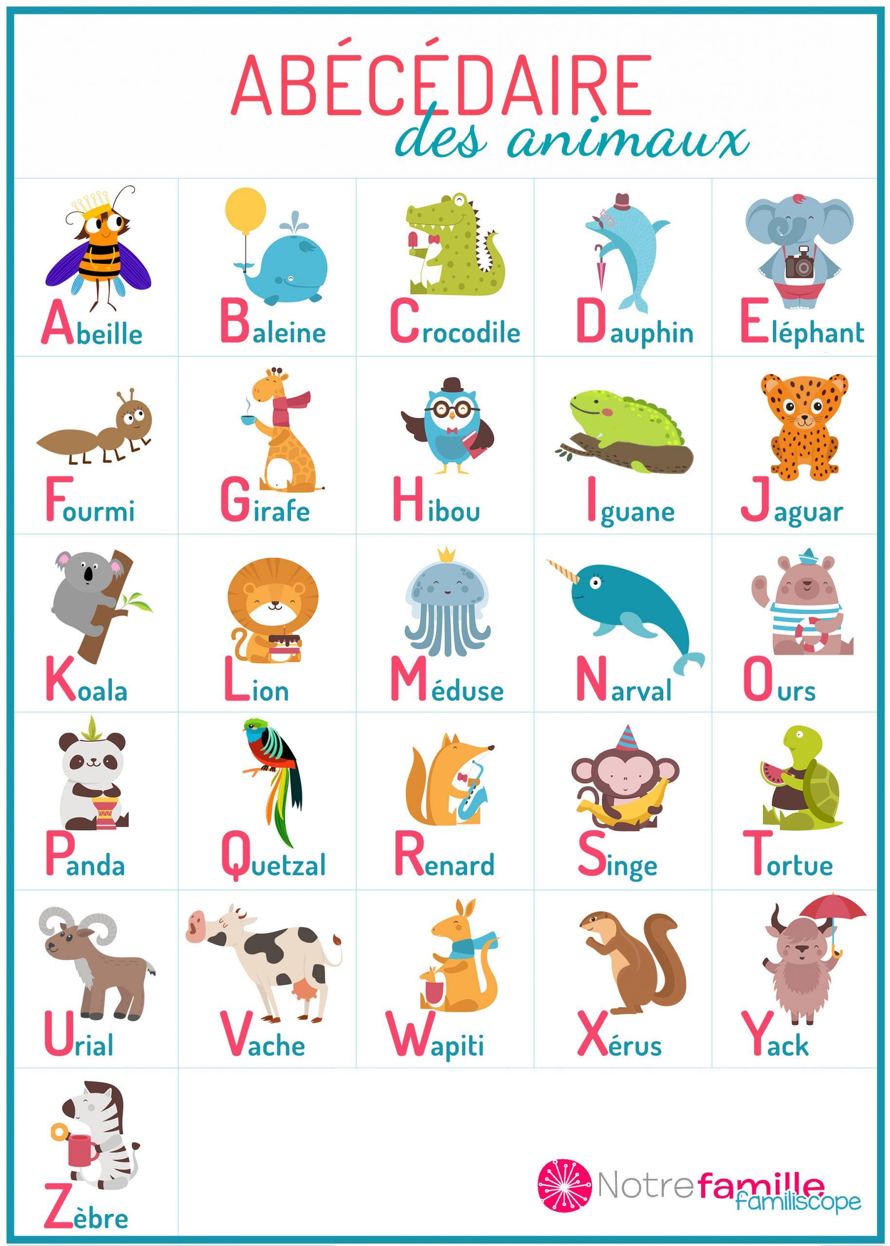 Abécédaire Des Animaux À Imprimer intérieur Alphabet À Colorier Maternelle