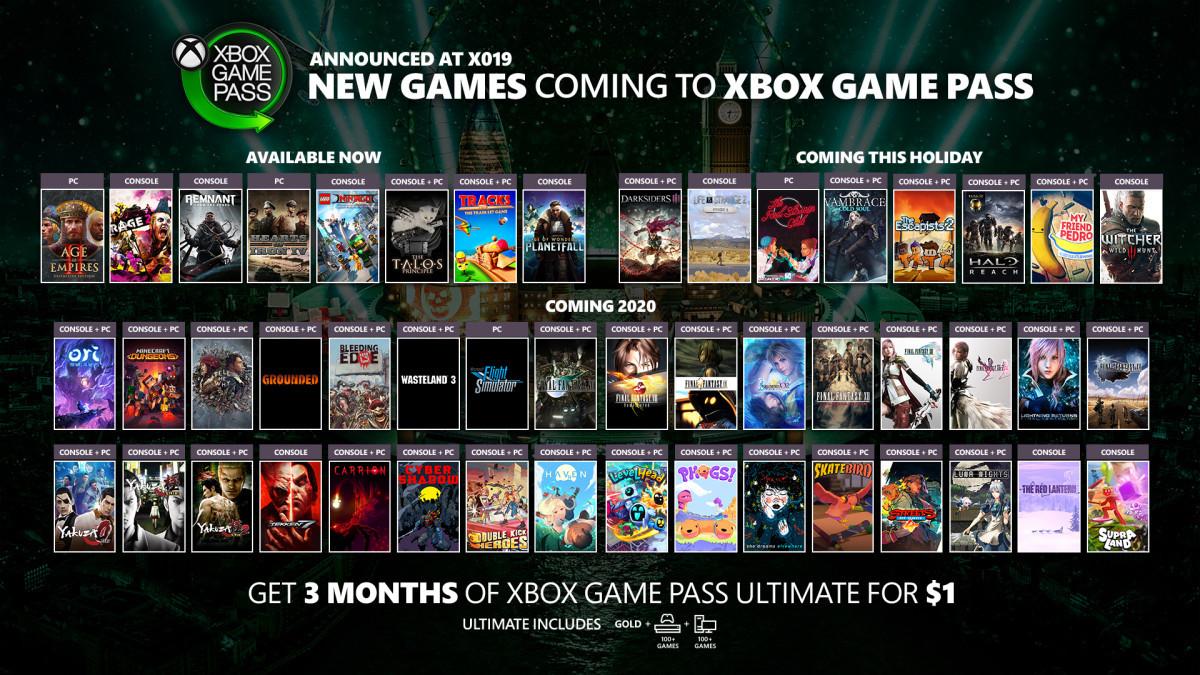 Abonnez-Vous Au Xbox Game Pass Ultimate À Moitié Prix Grâce avec Tout Les Jeux Gratuit En Ligne