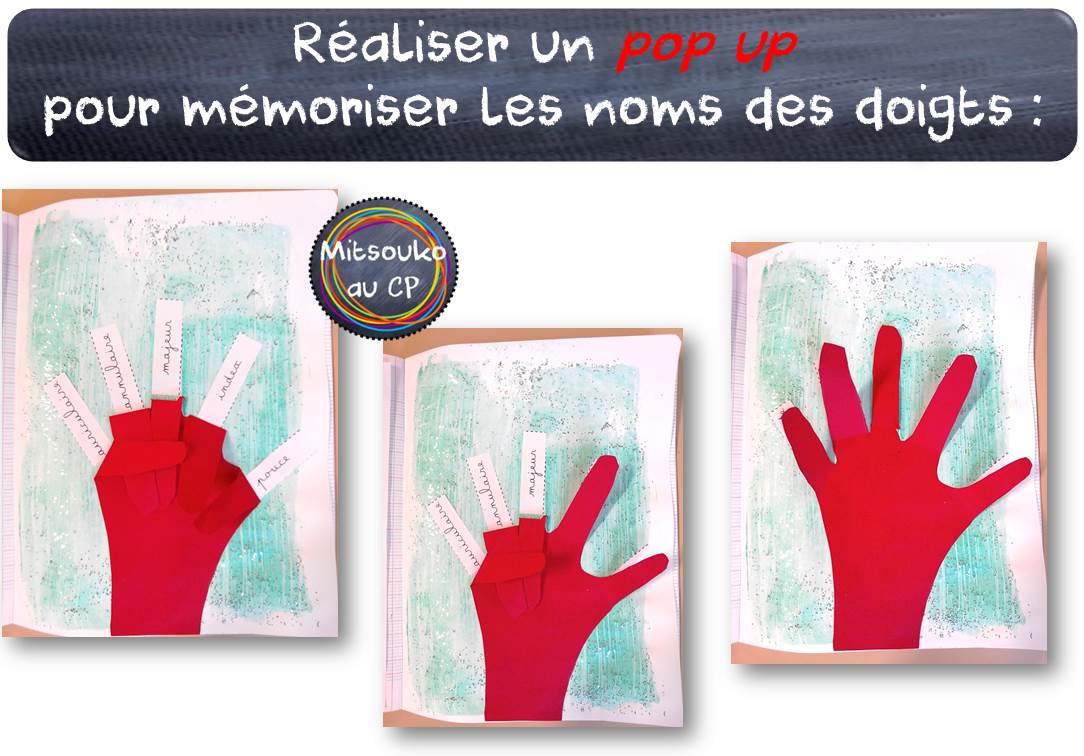 Aide-Mémoire Pour Les Doigts De La Main : Une Illustration dedans Le Nom Des Doigts De La Main