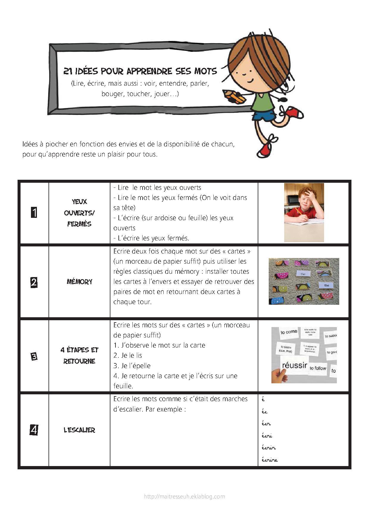 Aider Les Élèves À Apprendre Leurs Mots : 21 Idées - Maitresseuh à Jeux Pour Apprendre À Écrire