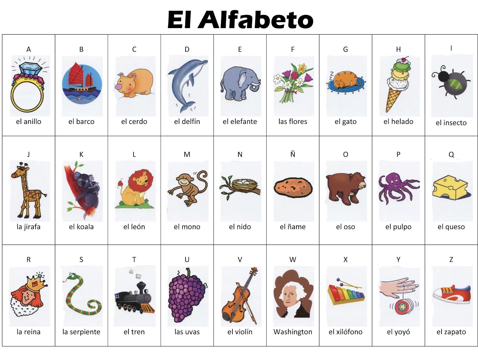 Alphabet Espagnol En Images À Imprimer - Tests & Jeux serapportantà Jeux Éducatifs Collège À Imprimer