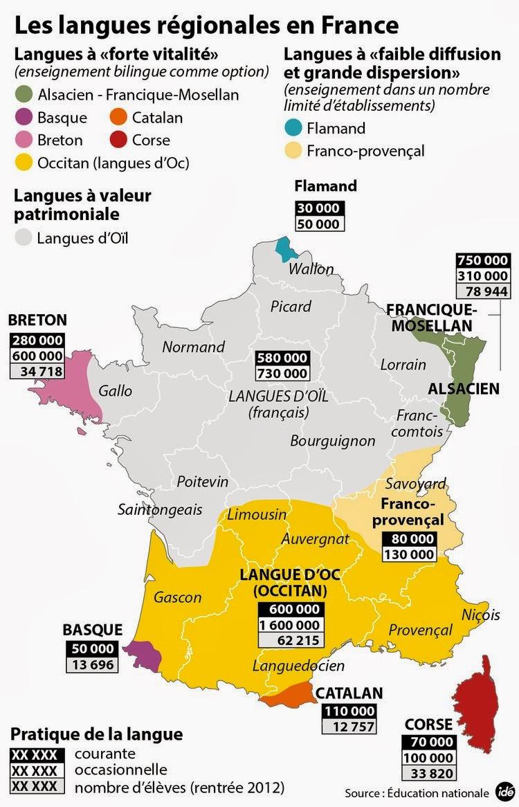 An Omsav: Hypocrisy? France And Its Regional Languages tout Combien Yat Il De Region En France