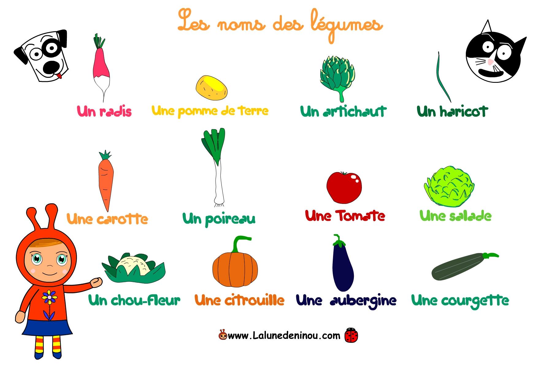Apprendre Les Noms Des Légumes - Lalunedeninou destiné Nom Legume
