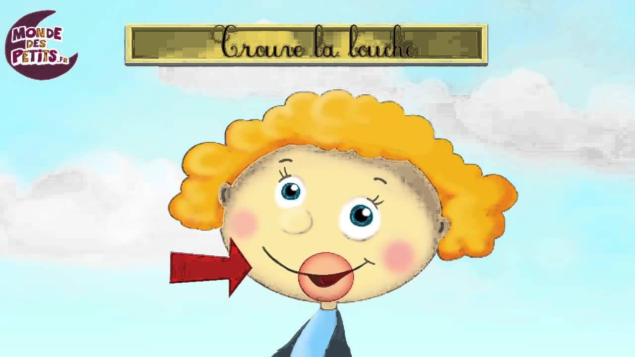 Apprendre Les Parties Du Visage Francais intérieur Apprendre Les Parties Du Visage