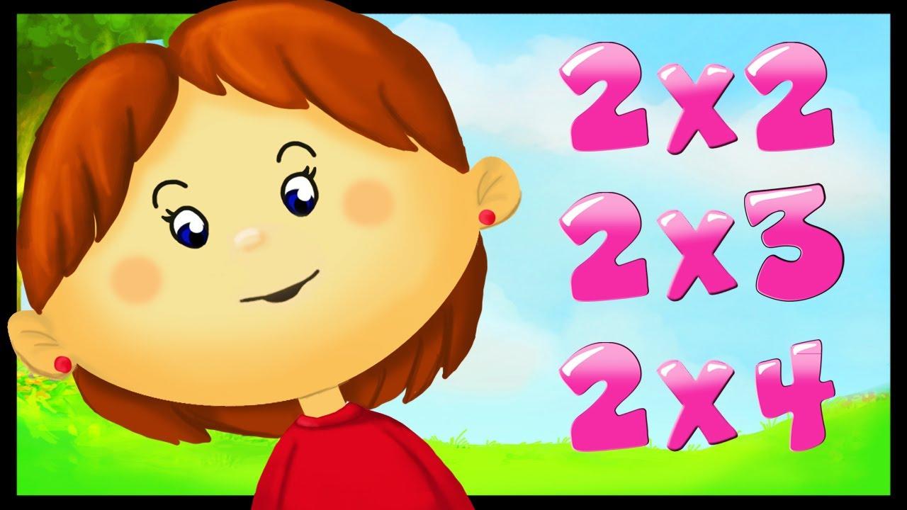 Apprendre Les Tables De Multiplication à Apprendre Les Tables De Multiplication En S Amusant