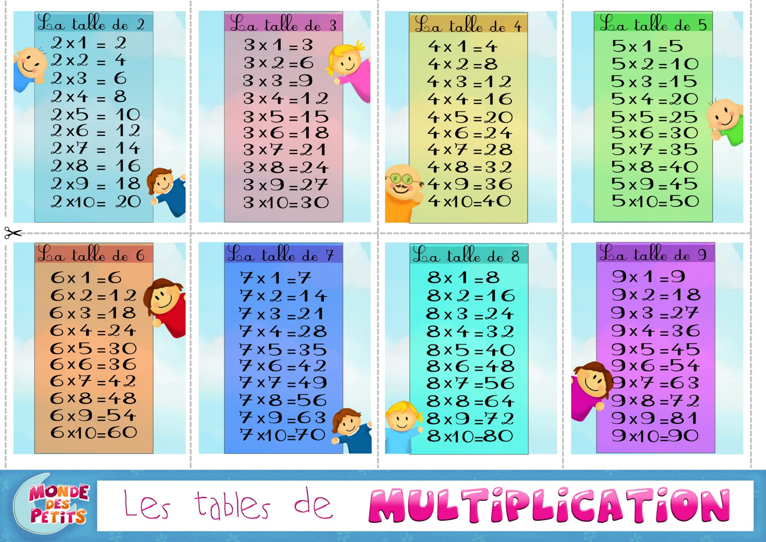 Apprendre-Table-Multiplication (3508×2480) | Table De concernant Tables Multiplication À Imprimer