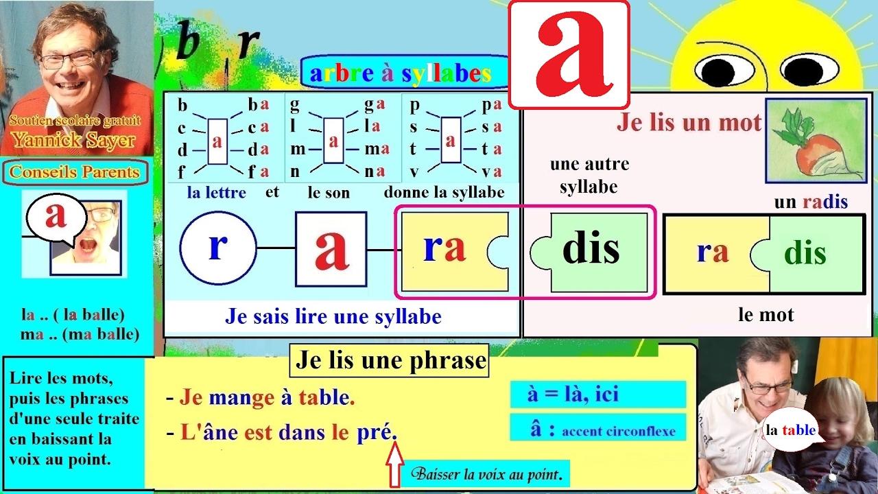 Apprentissage De La Lecture Maternelle Cp En Français : Alphabet # A, A, À  (1) destiné Exercice De Lecture Maternelle Grande Section