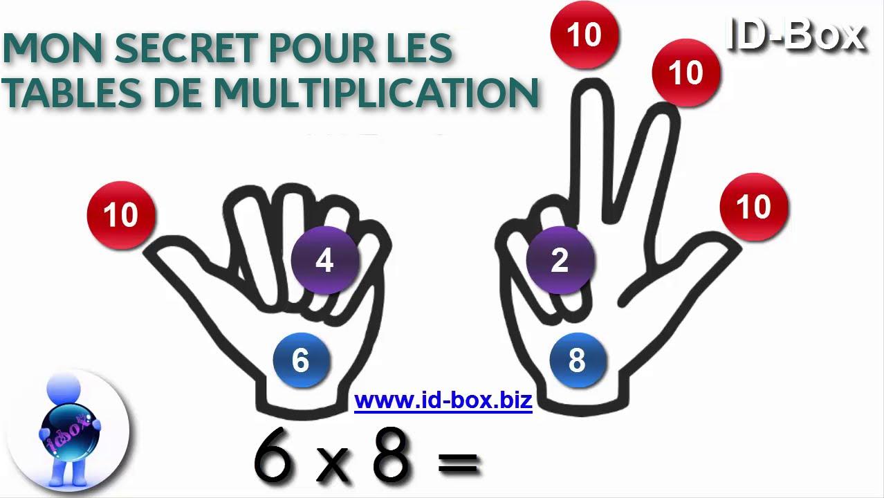 Astuce Géniale Pour Retrouver Les Tables De Multiplication pour Apprendre La Table De Multiplication En Jouant