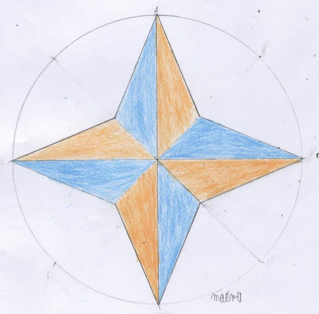 Atelier Géométrie] Le Compas Dans Tous Ses États (La Suite dedans Les 4 Point Cardinaux