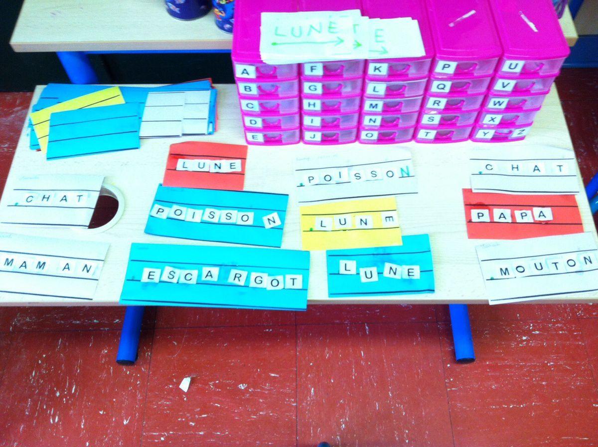 Ateliers D'écriture En Moyenne Section De Maternelle - Des dedans Écriture En Moyenne Section