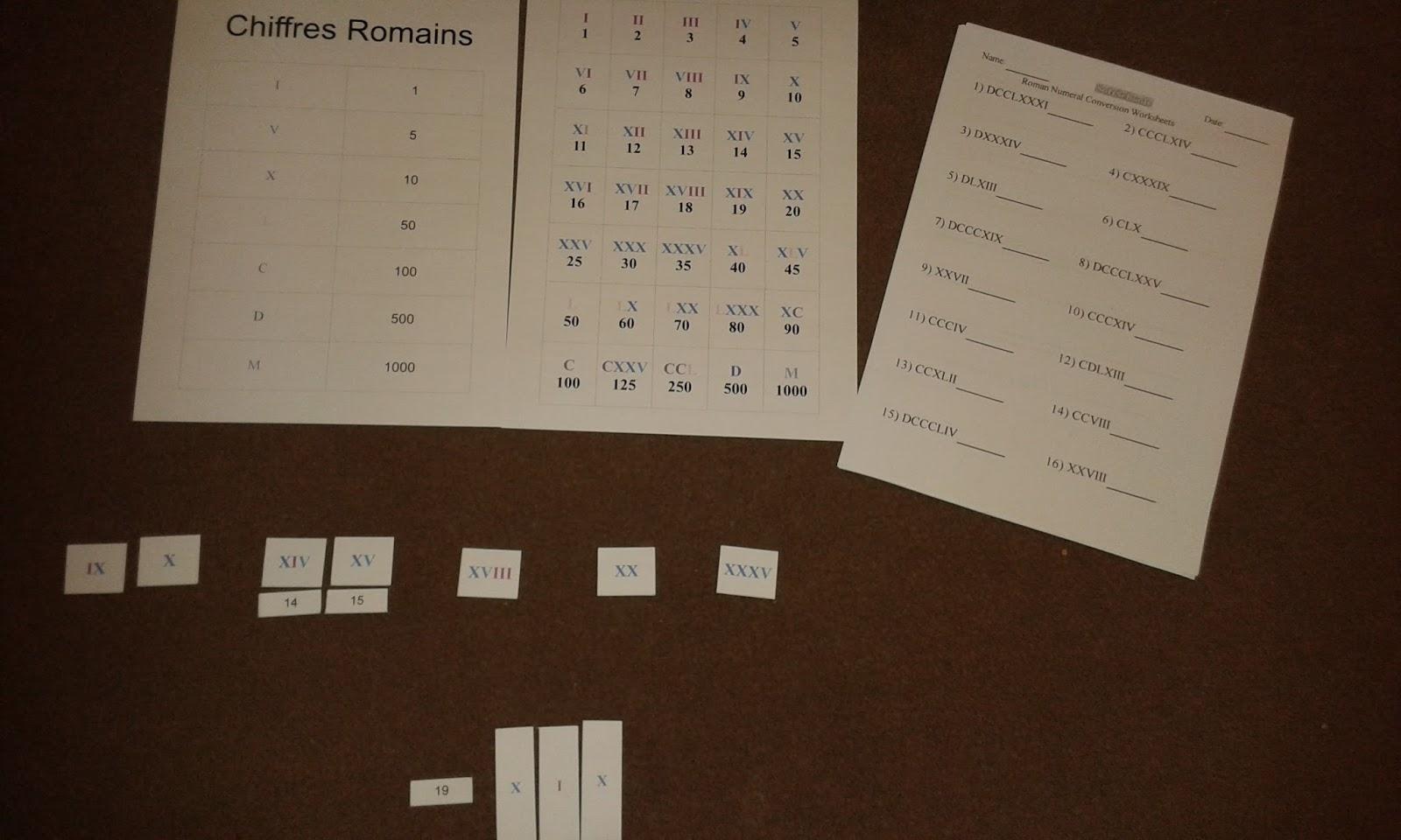 Cabrioles Et Cacahuètes: Chiffres Romains serapportantà Apprendre Les Chiffres Romains