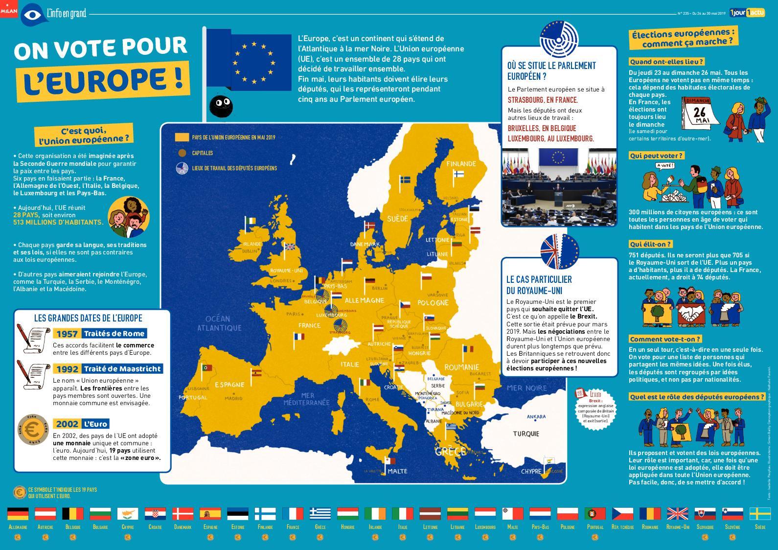Calaméo - 1J1A235 destiné Nom Des Pays De L Union Européenne