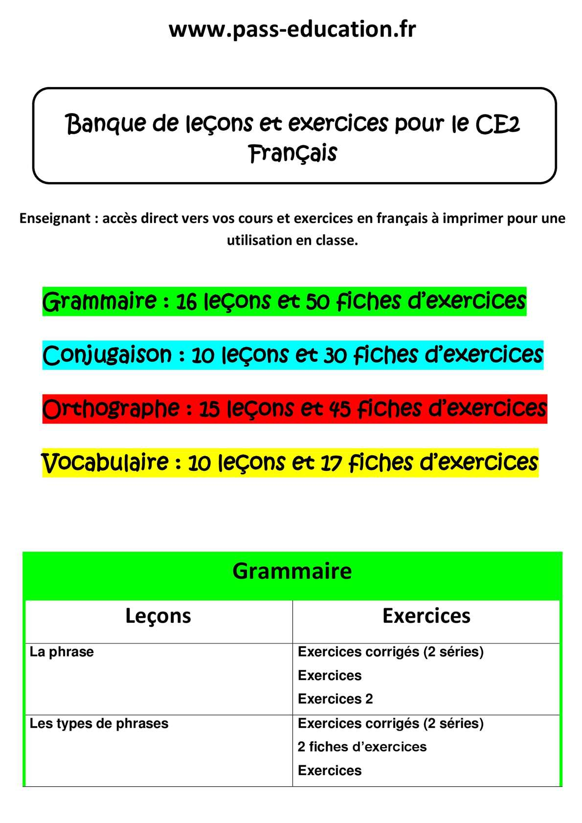 Calaméo - Ce2 Français - Banque De Leçons Et Exercices serapportantà Fiche De Français Ce2