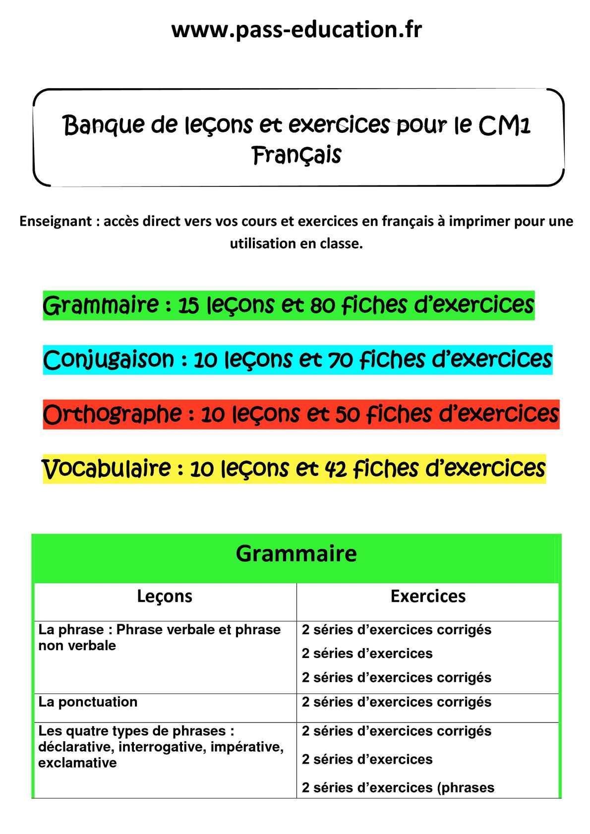 Calaméo - Cm1 Français - Banque De Leçons Et Exercices serapportantà Exercice Cm1 Conjugaison À Imprimer