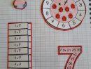 Ce1/ce2 • Mathématiques • Leçons À Manipuler ~ | Ce1, Ce1 tout Mathématiques Facile