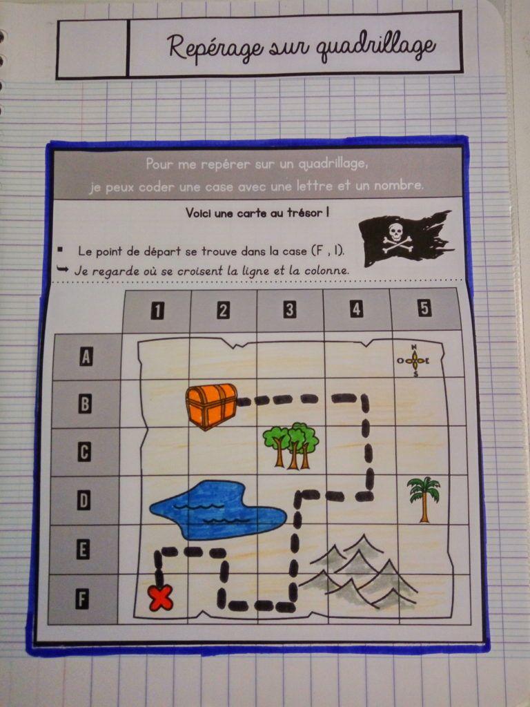 Ce1/ce2 • Mathématiques • Leçons À Manipuler ~   Conteo 3 dedans Jeux De Maths Facile