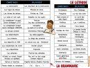 Cm1-Cm2] Pack De Jeux Etude De La Langue - Profissime dedans Jeux De Cm1 Gratuit