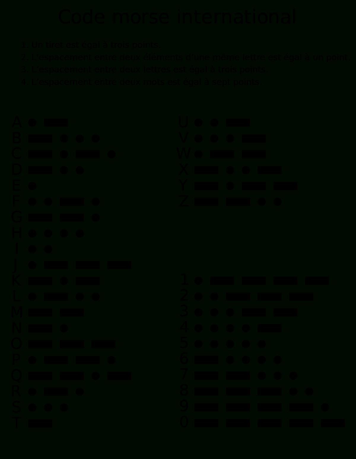 Code Morse International — Wikipédia tout Mots Codés À Imprimer