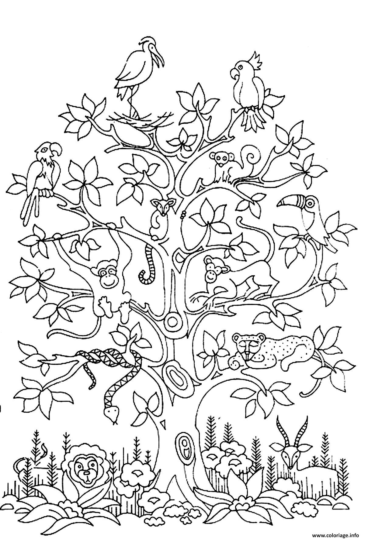 Coloriage Adulte Difficile Arbre Oiseaux Serpents Singes Dessin destiné Arbre A Colorier Et A Imprimer
