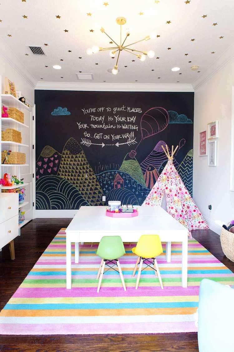 Comment Aménager La Salle De Jeux Pour Enfant Parfaite ? avec Jeux De Peinture Pour Fille