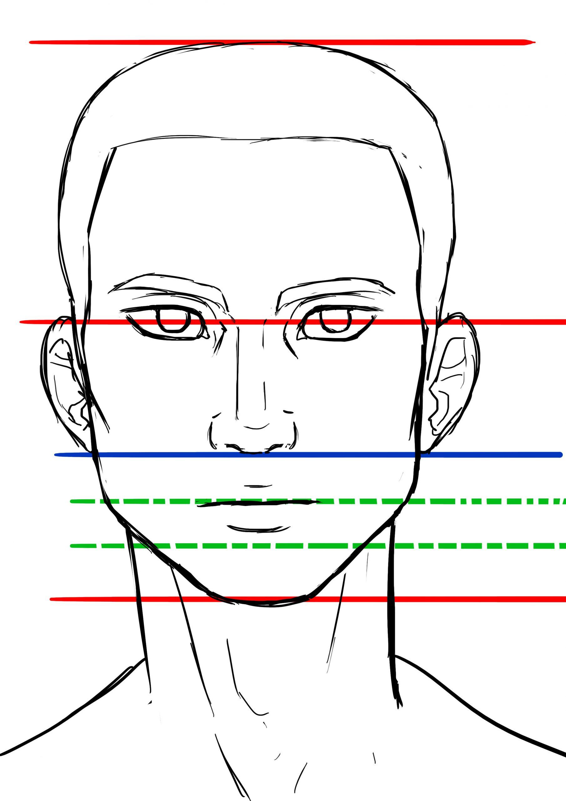 Comment Dessiner Un Visage D'homme - Dessindigo avec Apprendre Les Parties Du Visage