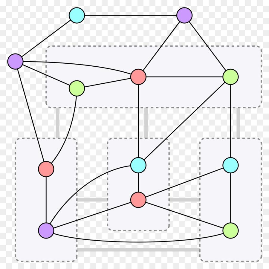Conjecture De Hadwiger, La Théorie Des Graphes, Graphique De encequiconcerne Coloriage Graphique