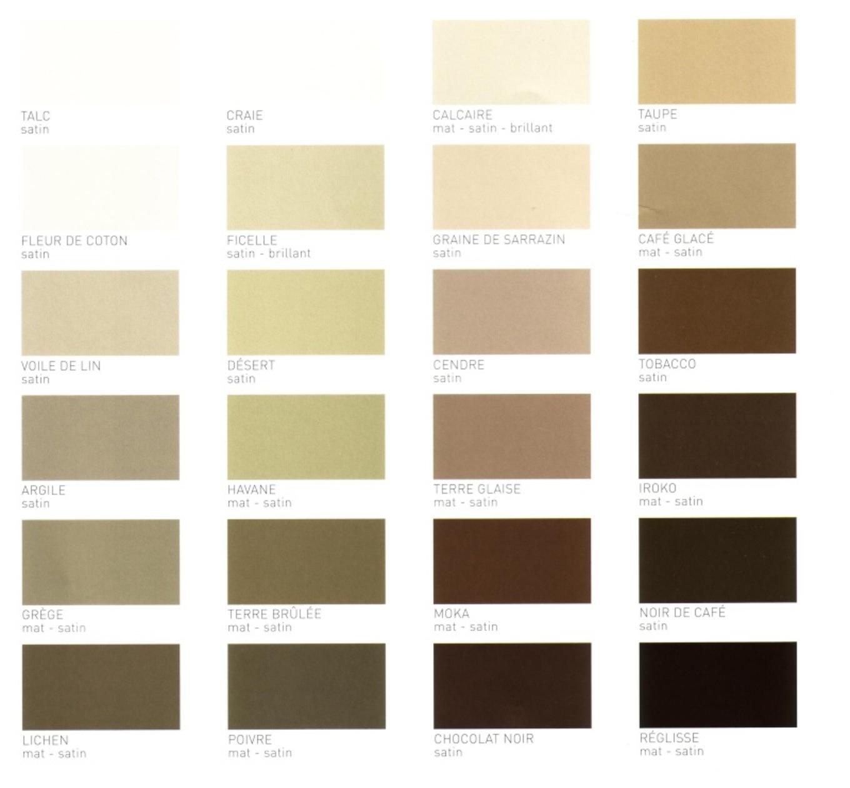 Cuisine: Chambre Peinture Taupe Design Intã©Rieur Et Dã tout Code Couleur Taupe