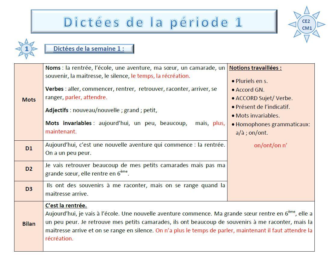 """Dictées Flash Programmation Picot """"grammaire Au Jour Le Jour encequiconcerne Travaille Ce2 A Imprimer"""