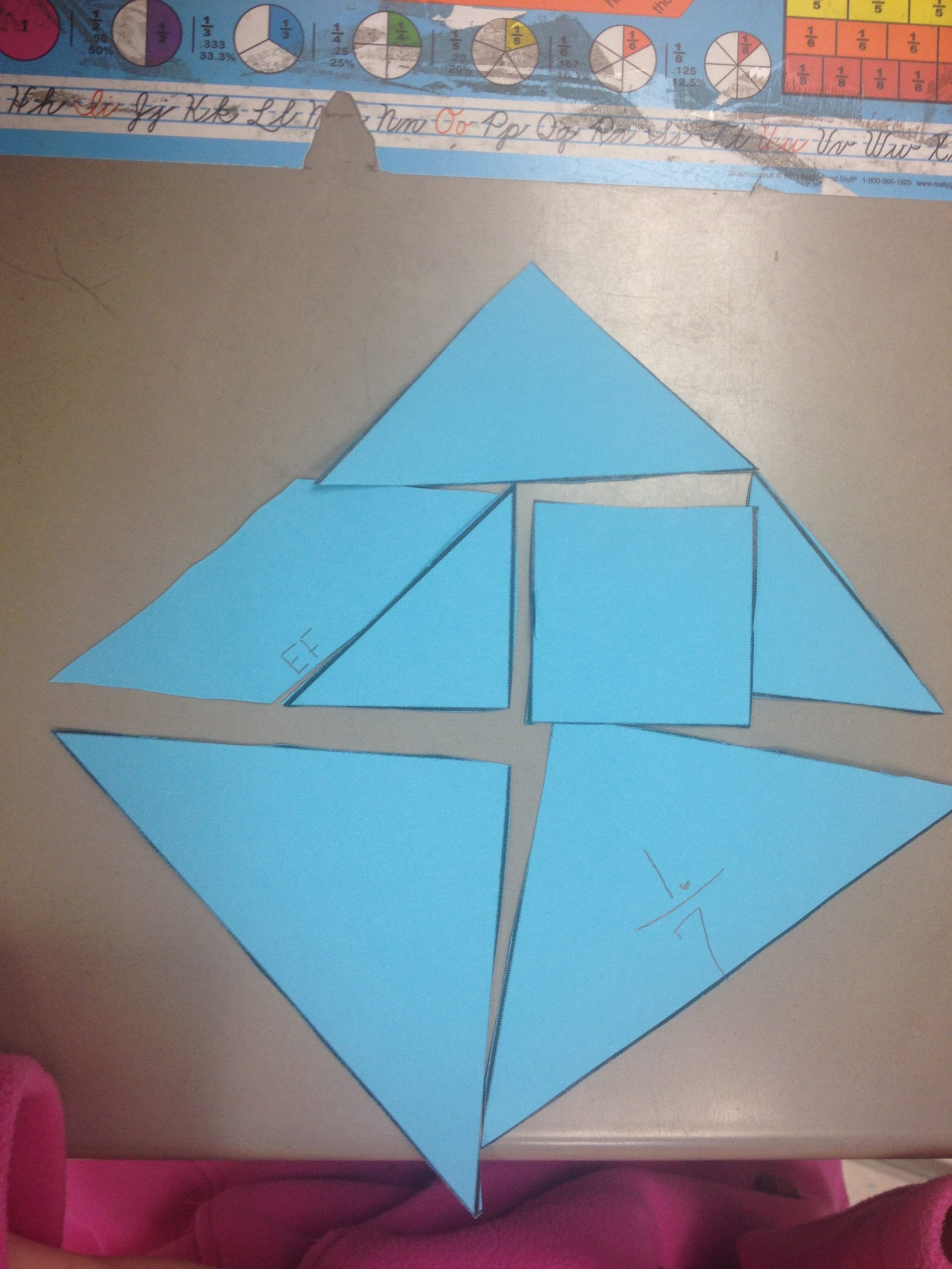 Difficult Tasks Allow Misconceptions To Shine | Questioning tout Progression Tangram
