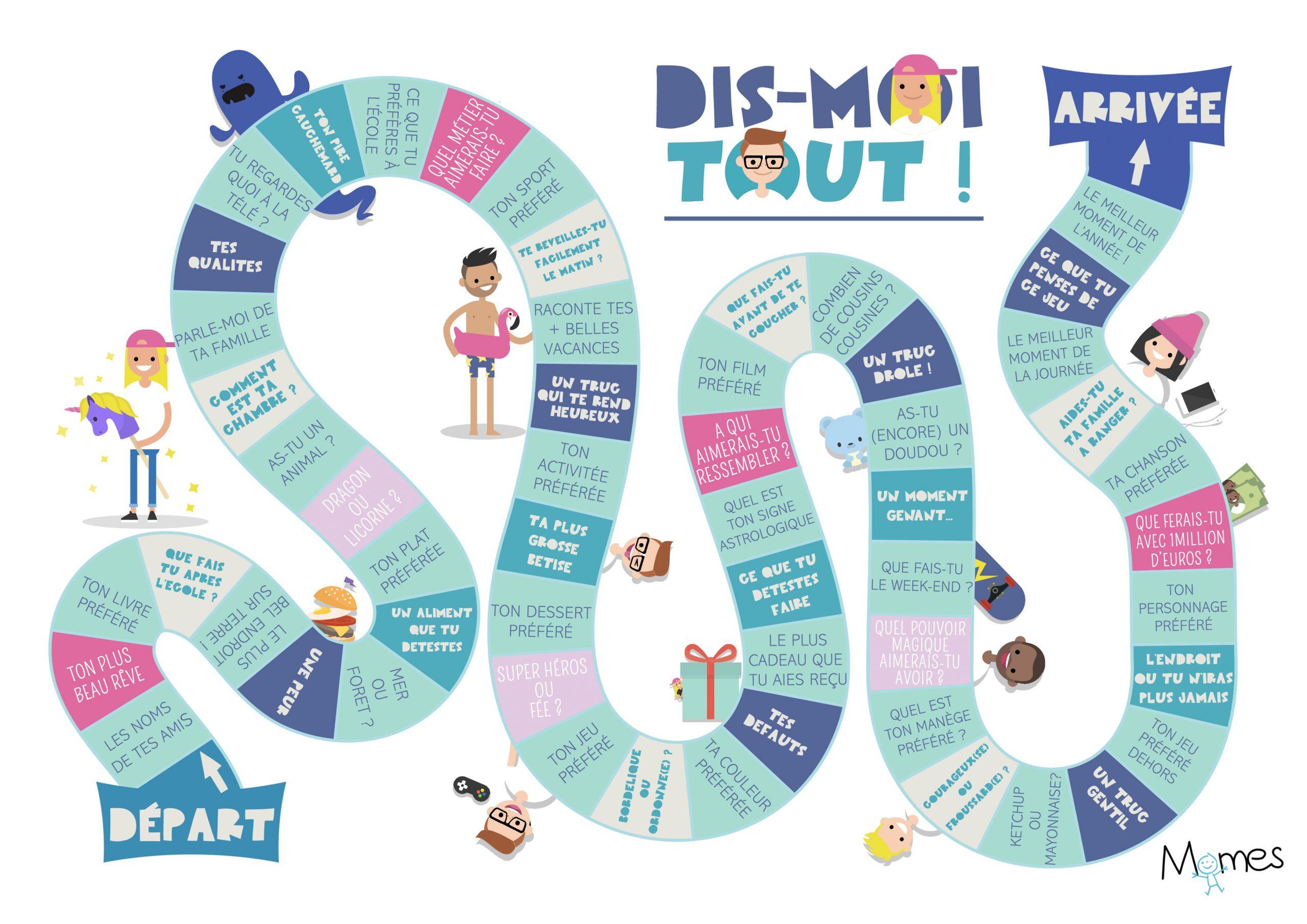 Dis Moi Tout ! Un Jeu De Plateau Pour Papoter - Momes encequiconcerne Plateau De Jeux De Société À Imprimer