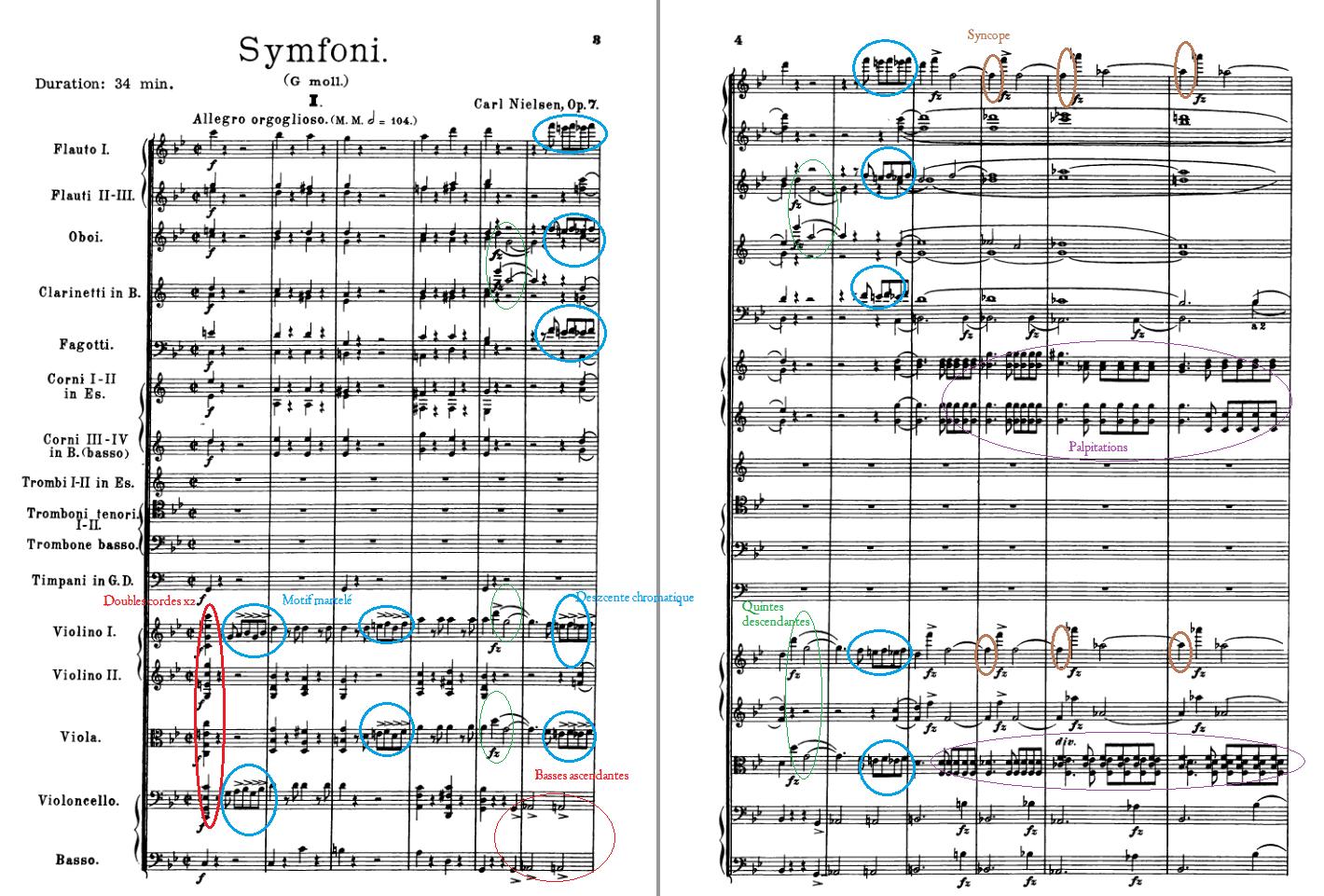 Domaine Symphonique - Carnets Sur Sol serapportantà Esquiver Mots Fleches