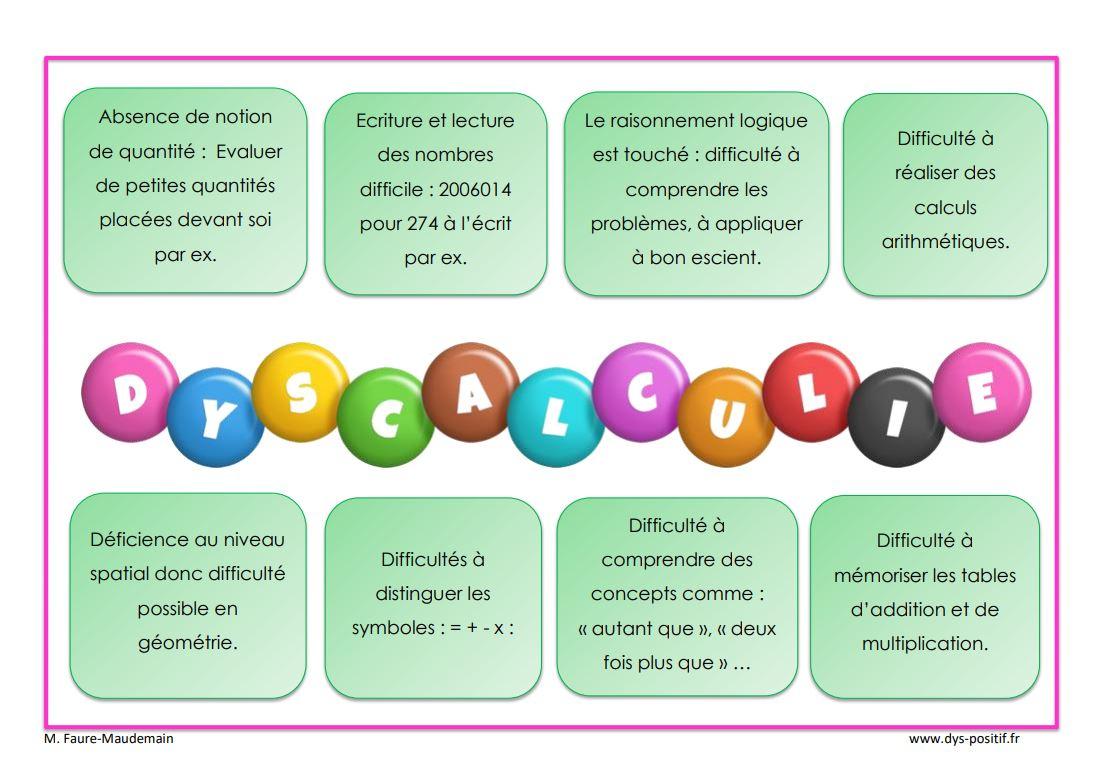 Dyscalculie - Dys-Positif concernant Exercice De Logique Gratuit