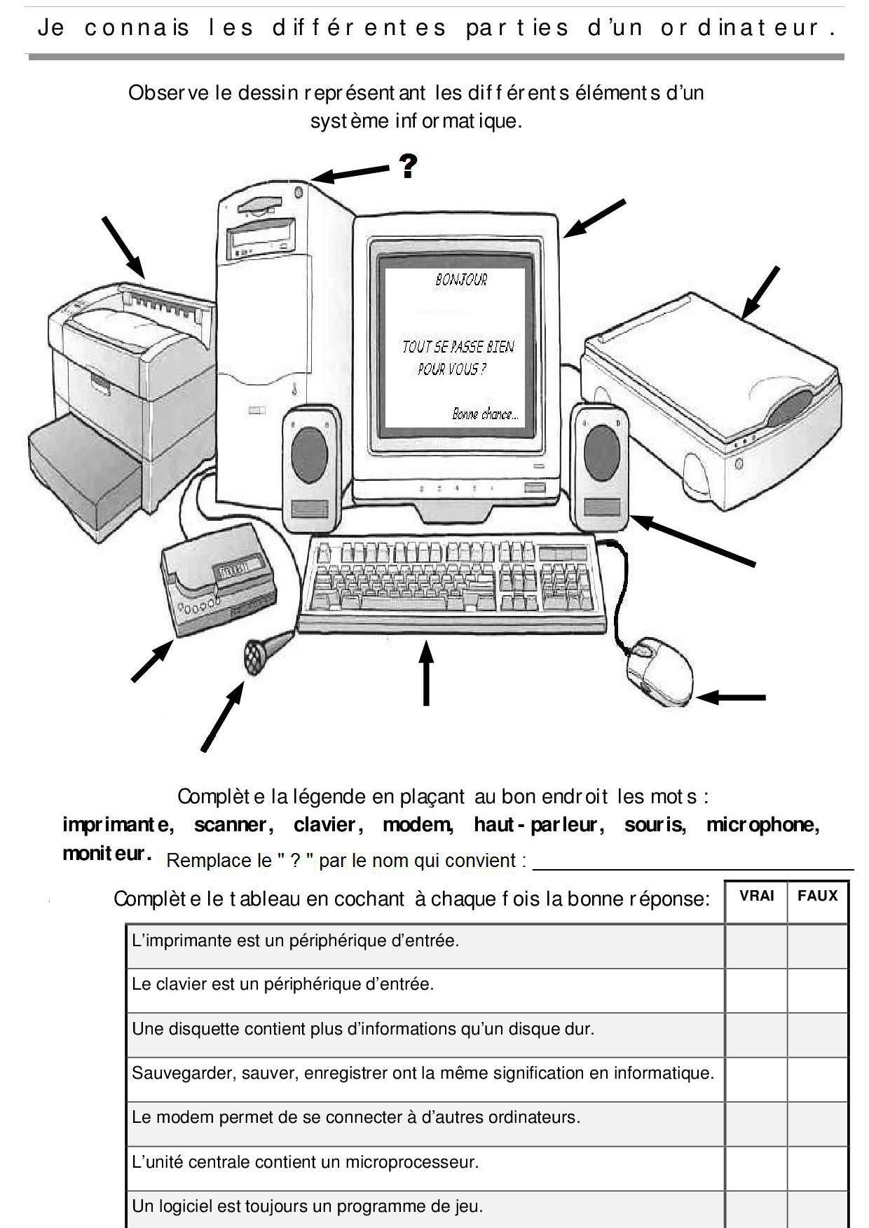 E.1.1 Les Différents Éléments De L'ordinateur Par Edumoov encequiconcerne Ordi Mots