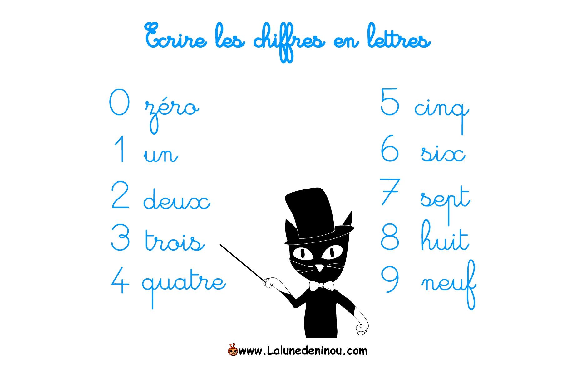 Ecrire Les Chiffres En Lettres - Jeux Pour Enfants Sur tout Jeux Pour Apprendre Les Chiffres En Francais