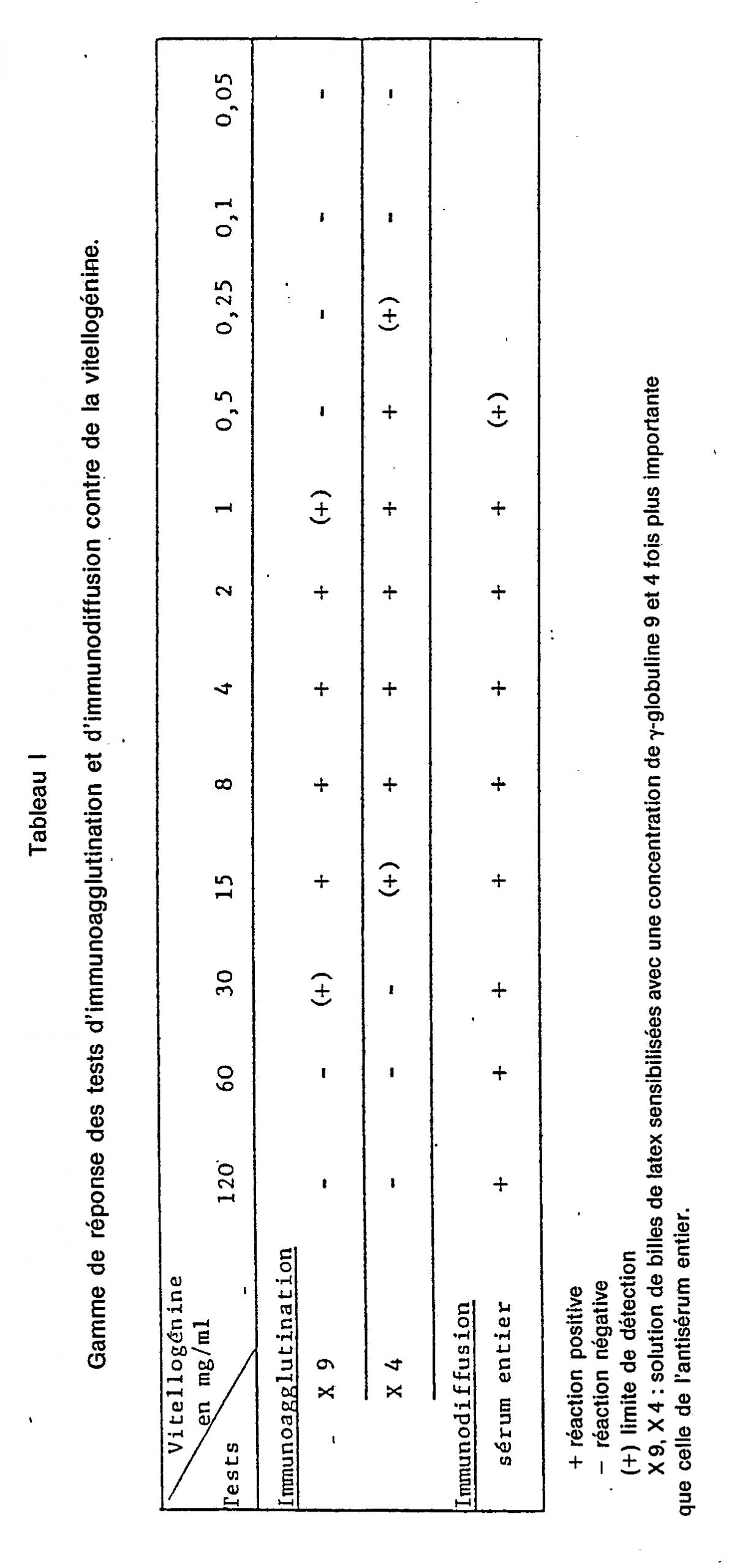 Ep0056018B1 - Procédé De Reconnaissance Des Femelles En intérieur Animaux Ovipares Liste