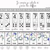 Épinglé Sur Mathematique destiné Apprendre Les Chiffres En Lettres Cp