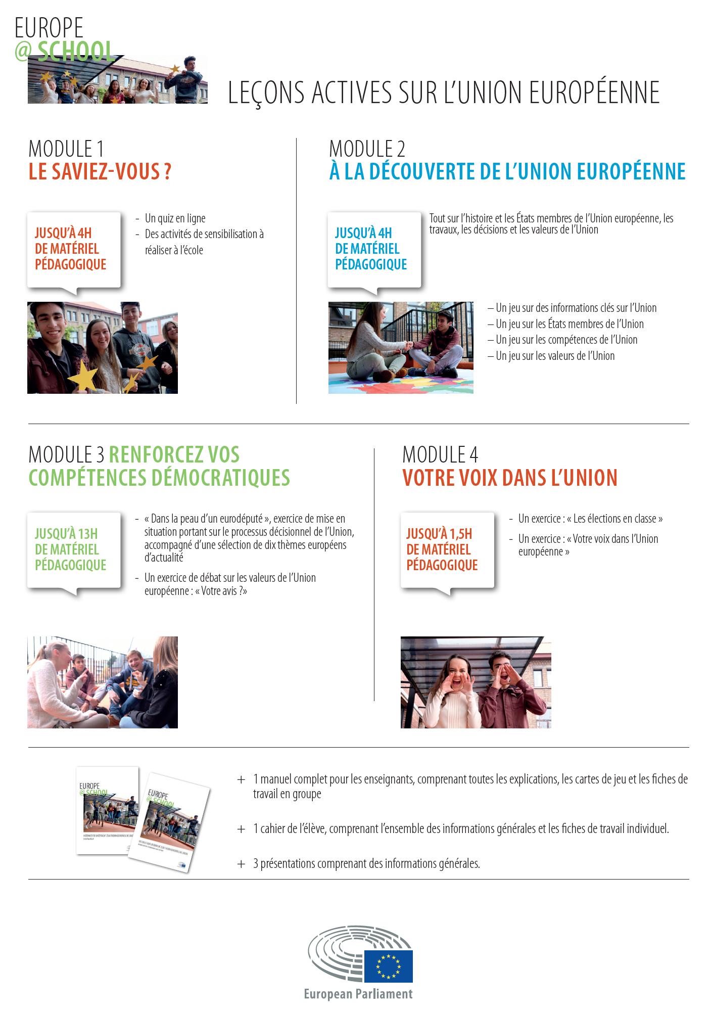 Europe@school - Leçons Actives Sur L'union Européenne | Coin tout Jeux Union Européenne