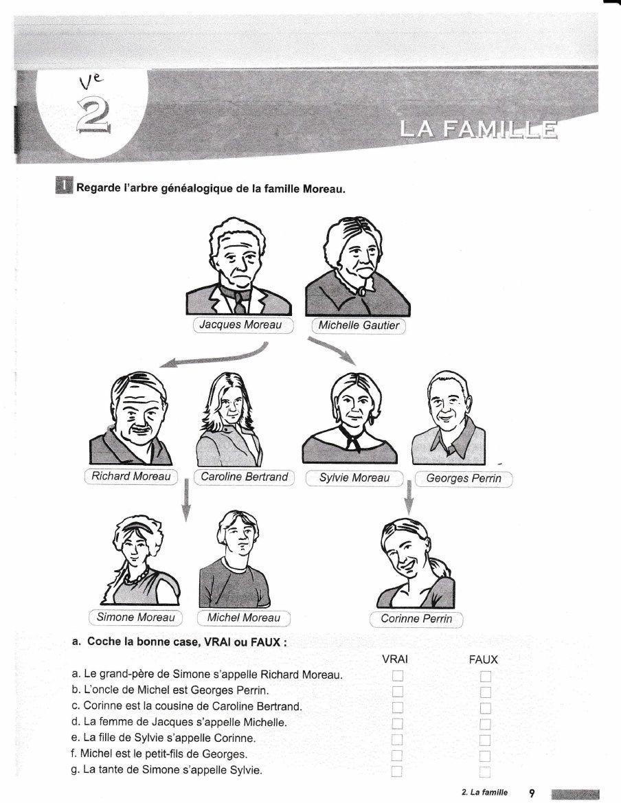 Exercices Sur La Famille. | Dia Da Criança, Lingua De Sinais pour Apprendre A Ecrire Le Francais Pour Debutant