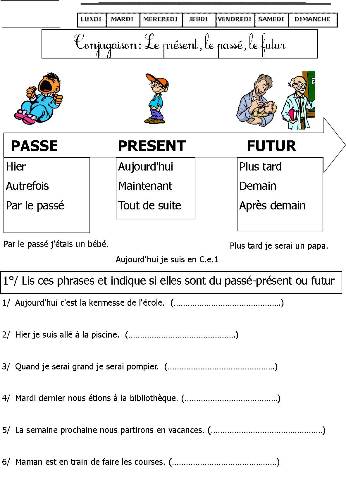 Fiches De Conjugaison À Imprimer (Avec Images) | Ce1, Passé destiné Travaille De Ce1 A Imprimer Gratuit