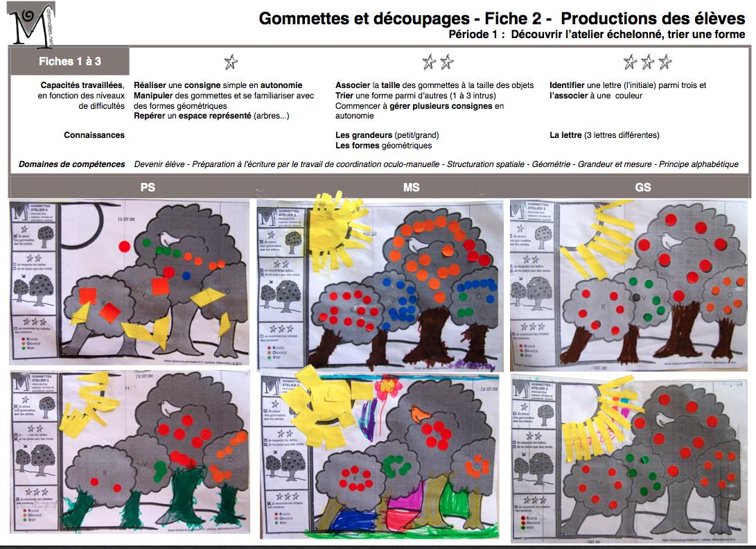 Gommettes Et Découpages 1 : Au Fil Des Mois intérieur Atelier Découpage Maternelle